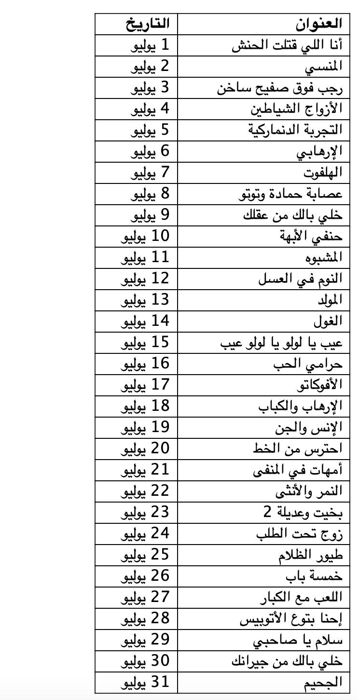 عرض ٣١ فيلما لعادل إمام في يوليو علي شاشة OSN : هيص يامشاهد