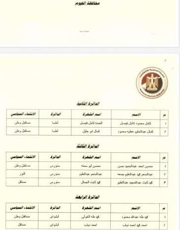 نتائج انتخابات جولة الإعادة
