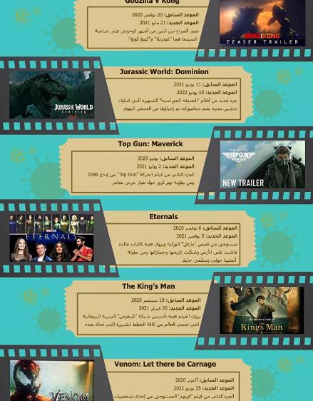 فيلم مصري دخل التاريخ: صفر إيرادات.. إتفرج
