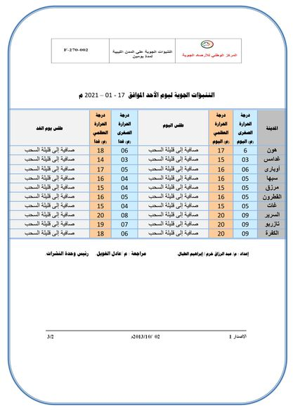 الطقس في ليبيا