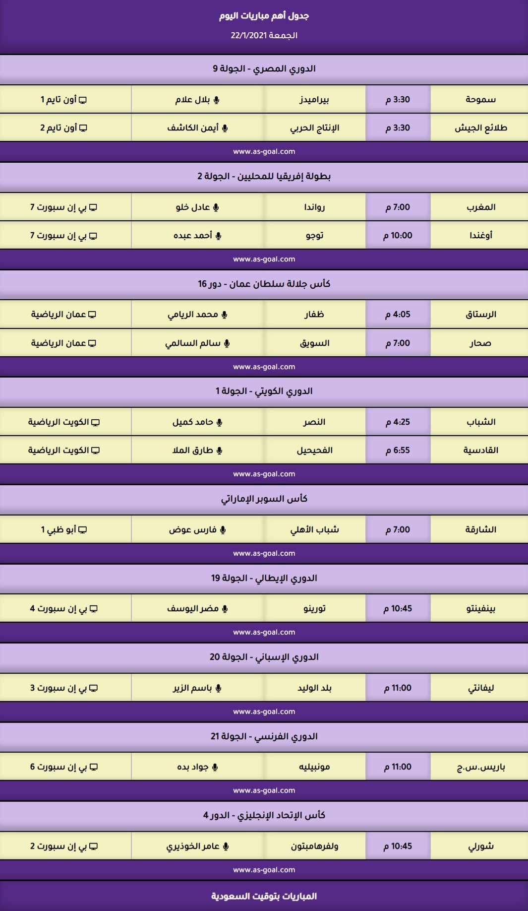 مواعيد مباريات اليوم الجمعة 22 يناير 2021 والقنوات الناقلة