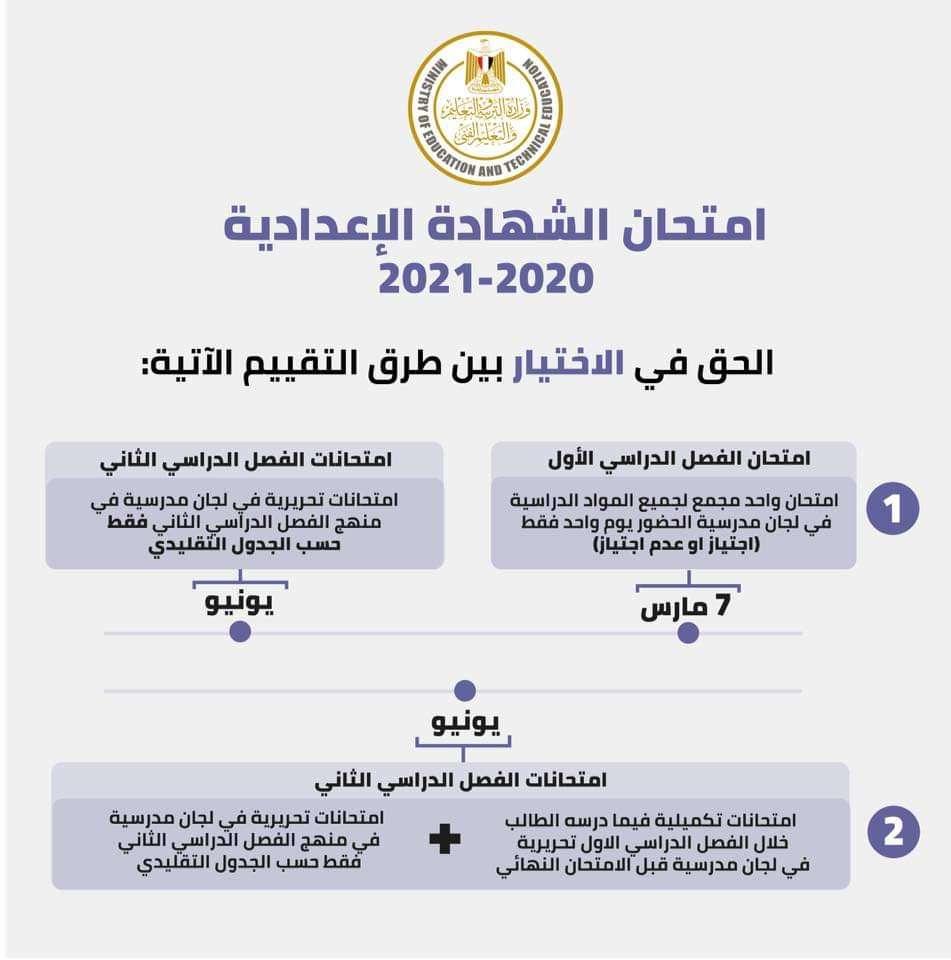 جدول امتحانات وضوابط النجاح والانتقال للصفوف الأعلى للشهادة الإعدادية