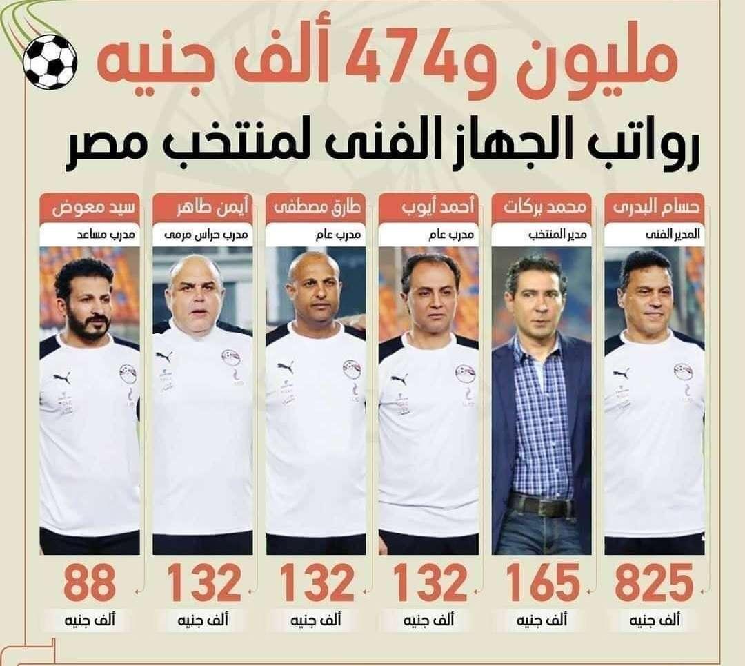 عايز تقعد في البيت وتقبض ملايين - درب منتخب مصر