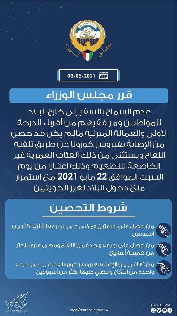 الكويت تغلق باب السفر في وجه أبنائها الذين لم يتلقوا اللقاح