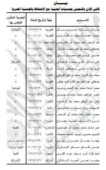 الداخلية : منح الجنسية الأجنبية لـ 21 مواطنا مع احتفاظهم بالمصرية