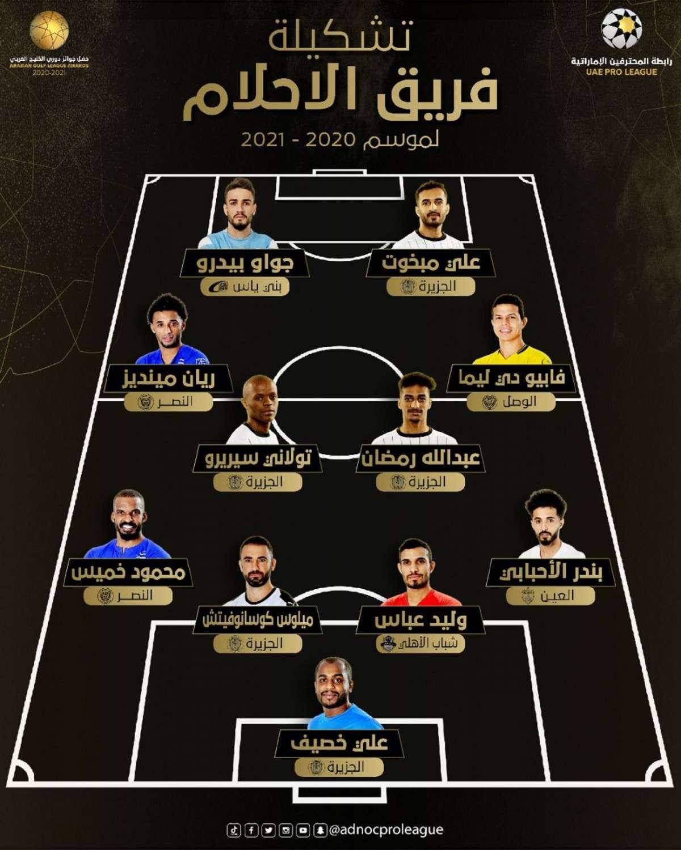 رسمياً.. علي مبخوت أفضل لاعب في الدوري الإماراتي