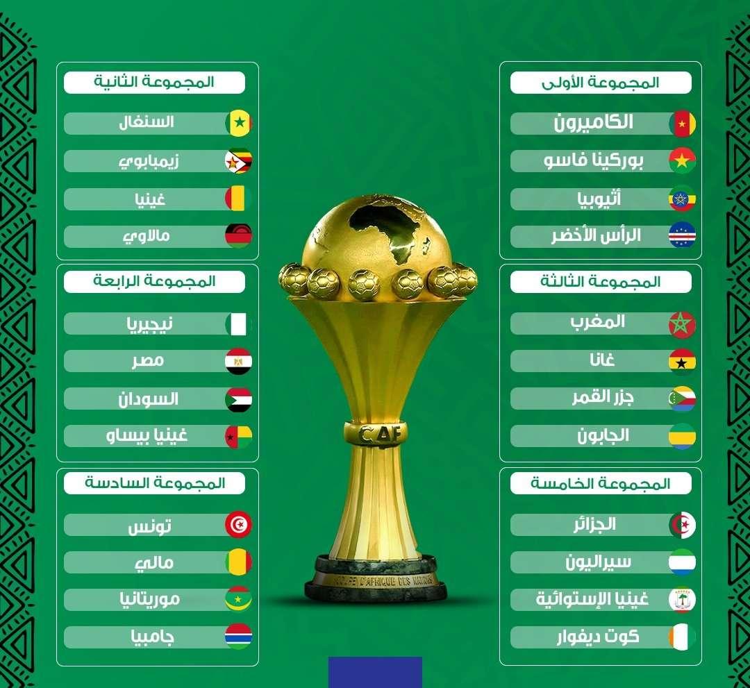 مجموعات متوازنة في قرعة كأس الأمم الأفريقية 2021