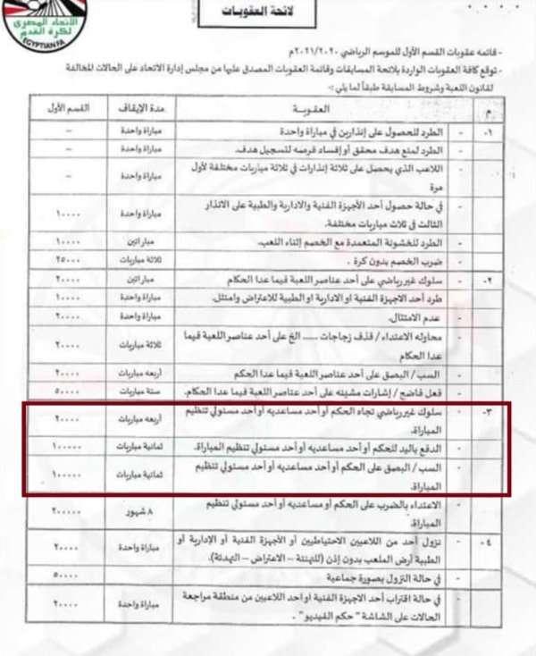 إيقاف أحمد كشري 8 مباريات وتغريمه 100 ألف جنيه