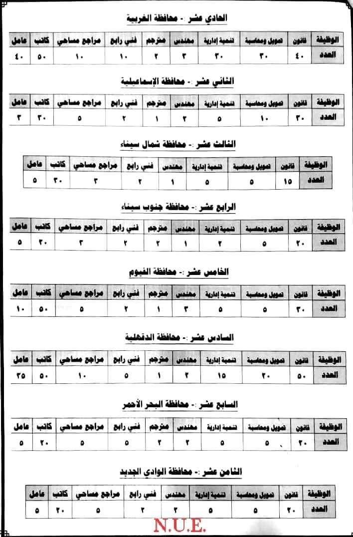 وظائف مسابقة الشهر العقاري.. هجووووم يا شباب بسرعة