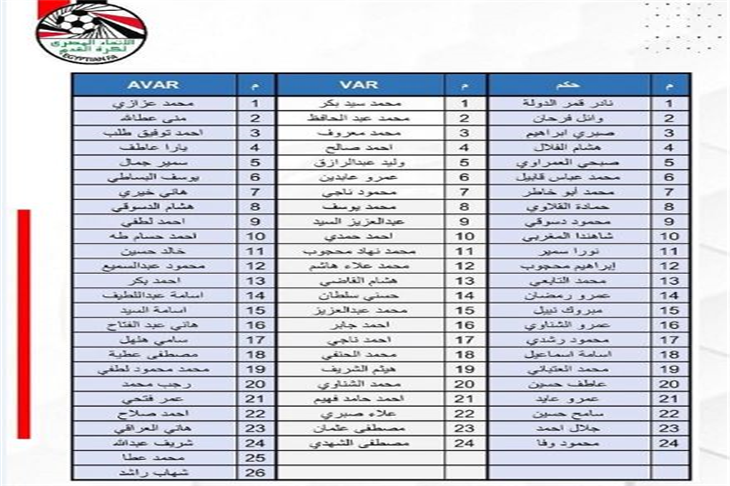 بالأسماء.. فيفا يعتمد 74 حكماً مصرياً لتقنة الفار